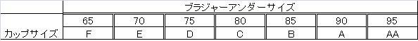 オバールサイズ表